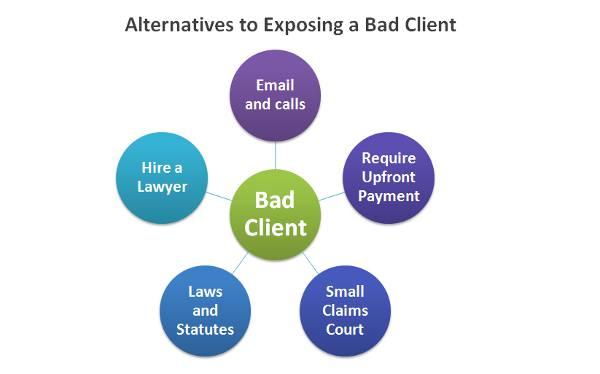 expose-bad-client3