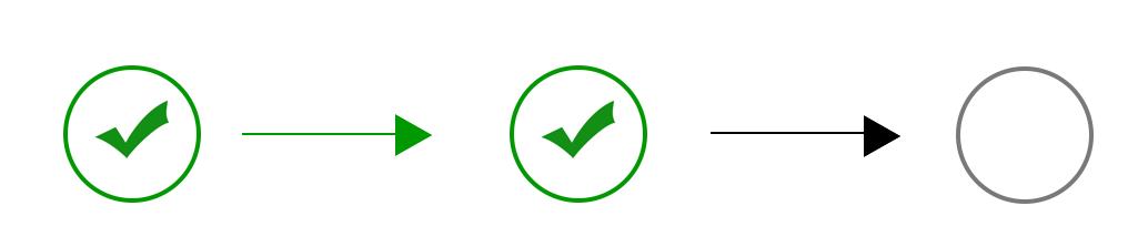 使用图标配合文字来描述流程中这些步骤